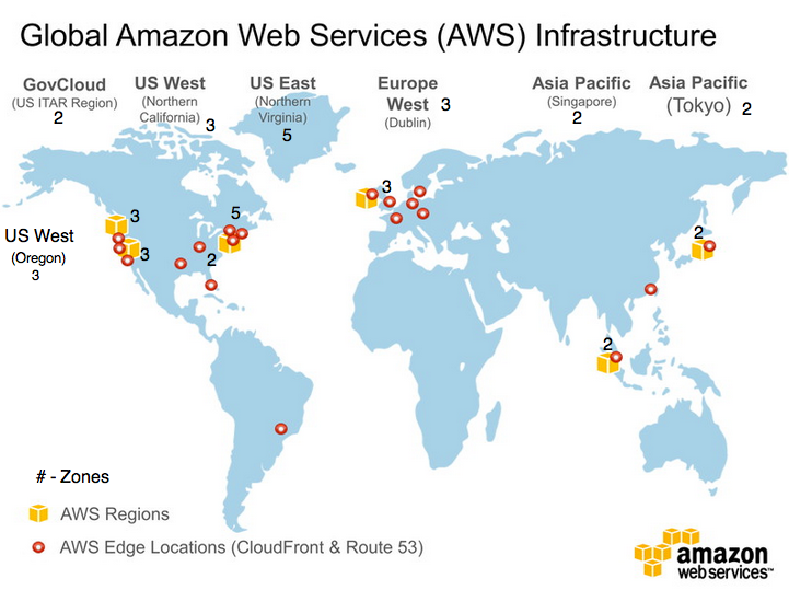 Overview of the main AWS datacenters location. Source: AWS.