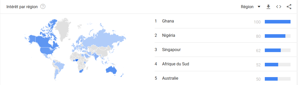 "Geographical distribution of the query ""How to buy bitcoin"" using Google Trends"