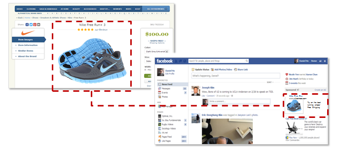 An example of a retargeting scenario using Facebook (source: Lyfe Marketing)