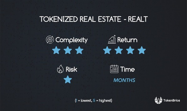2-realt-tokenised-real-estate