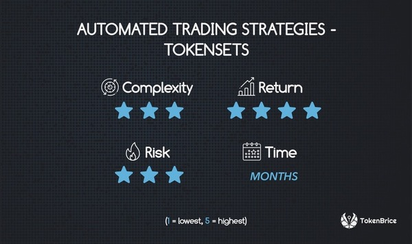 3-tokensets-automated-strategies