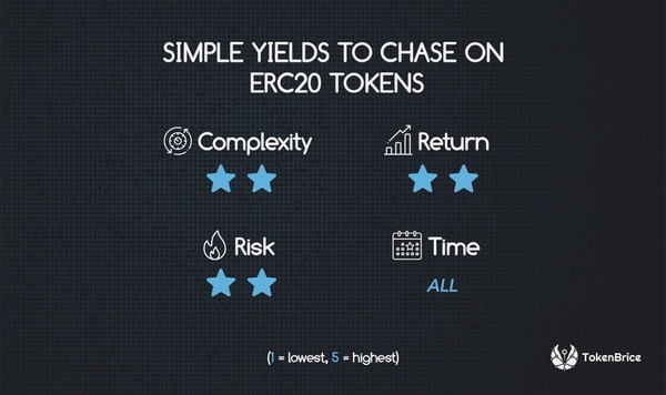 4-erc20-yields
